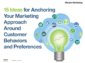 15 idées pour un marketing basé sur les comportements et préférences clients – IBM